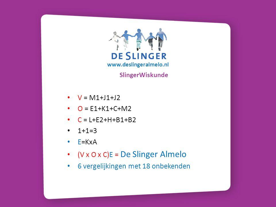 (V x O x C)E = De Slinger Almelo 6 vergelijkingen met 18 onbekenden