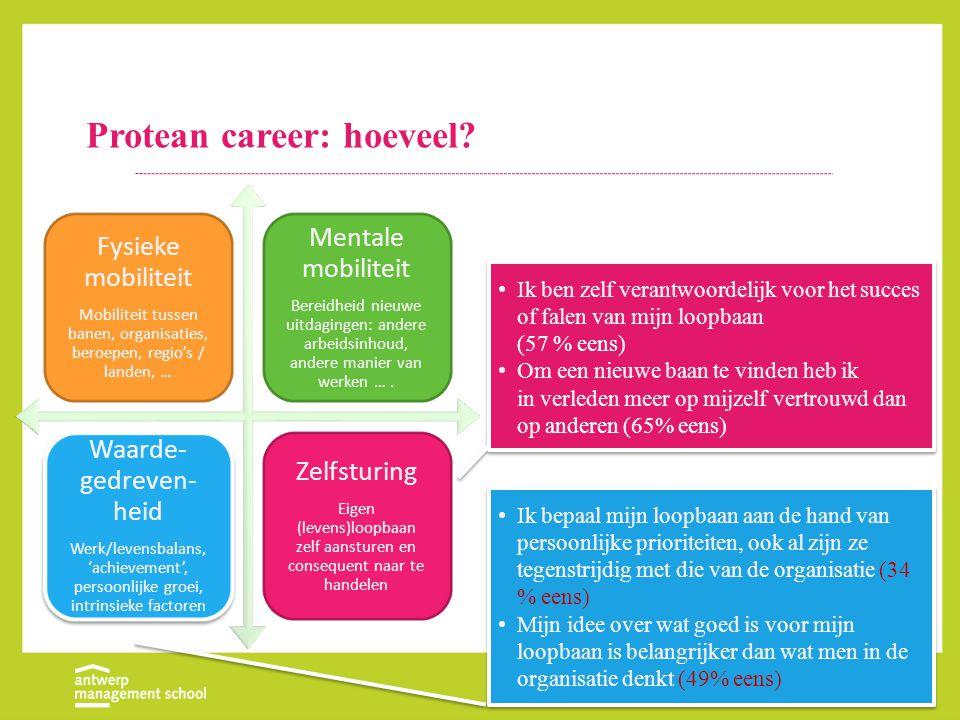Protean career: wie Zelfsturing Man Dienstverlening