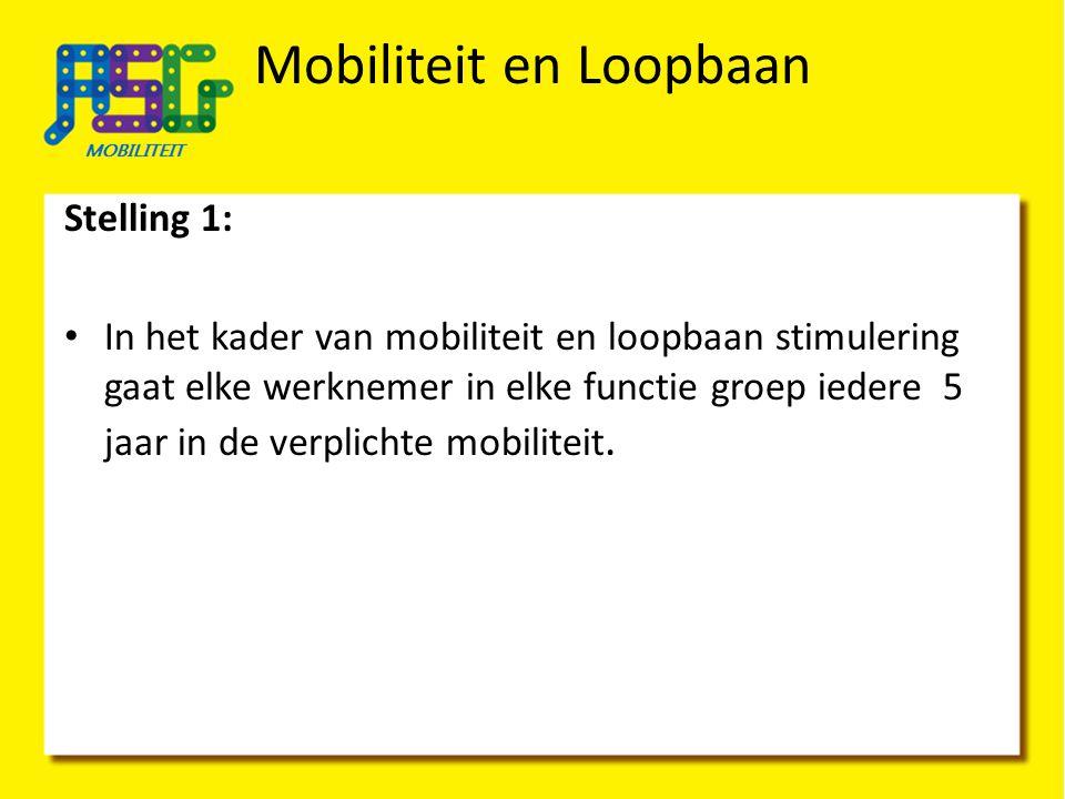 Mobiliteit en Loopbaan