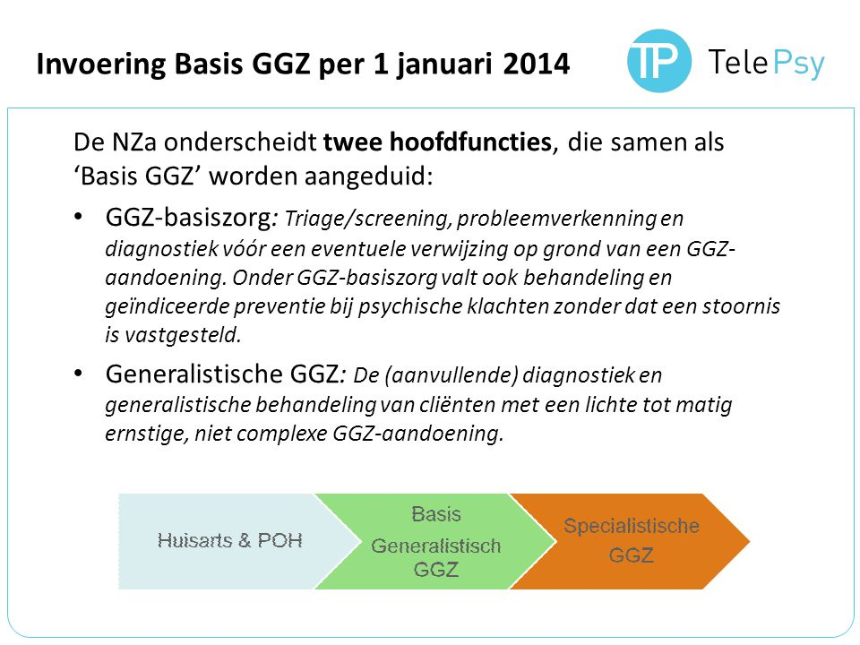 Invoering Basis GGZ per 1 januari 2014