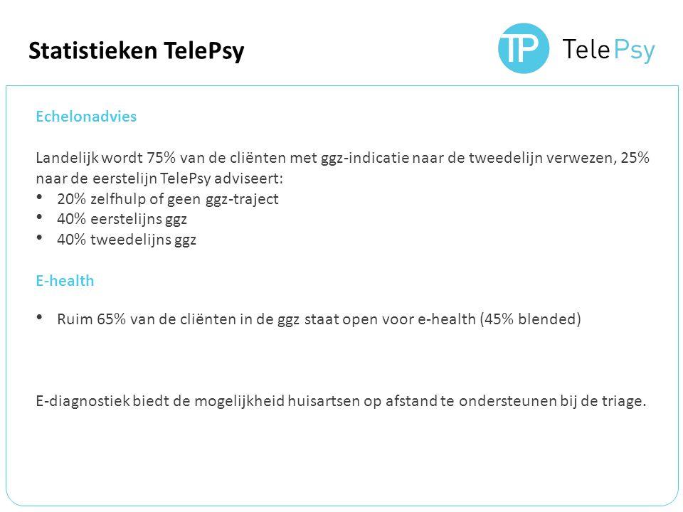 Statistieken TelePsy Echelonadvies