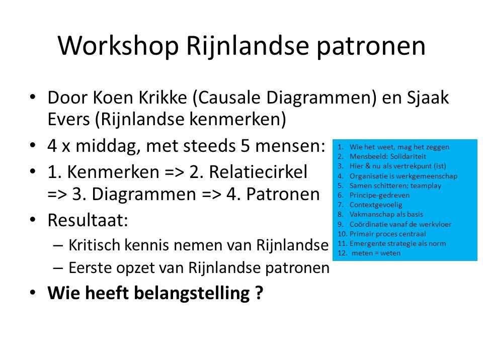 Workshop Rijnlandse patronen