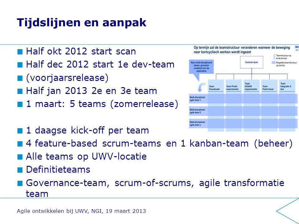 Tijdslijnen en aanpak Half okt 2012 start scan