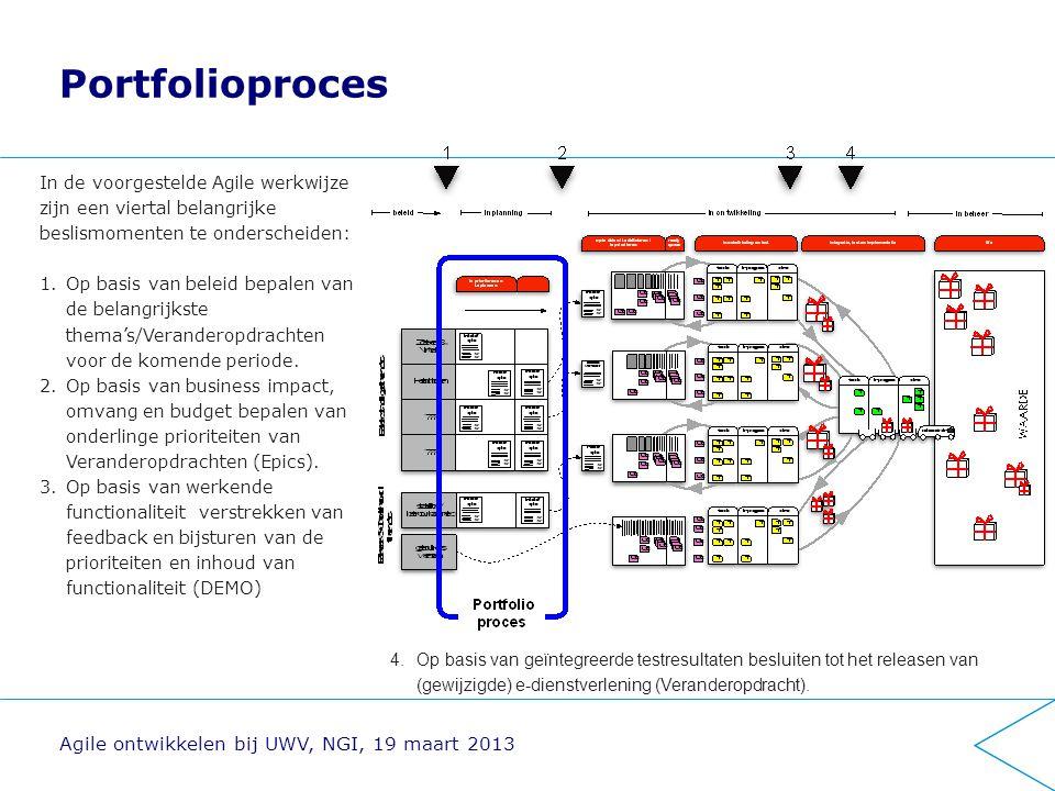 Portfolioproces Agile ontwikkelen bij UWV, NGI, 19 maart 2013