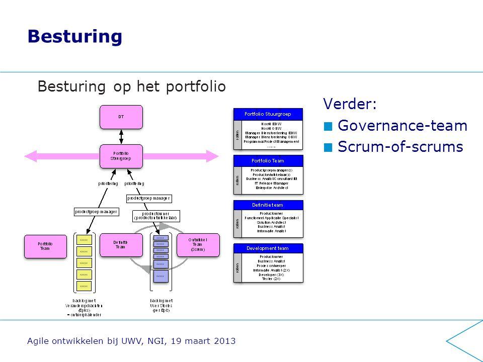 Besturing Besturing op het portfolio Verder: Governance-team