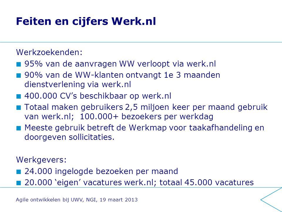 Feiten en cijfers Werk.nl