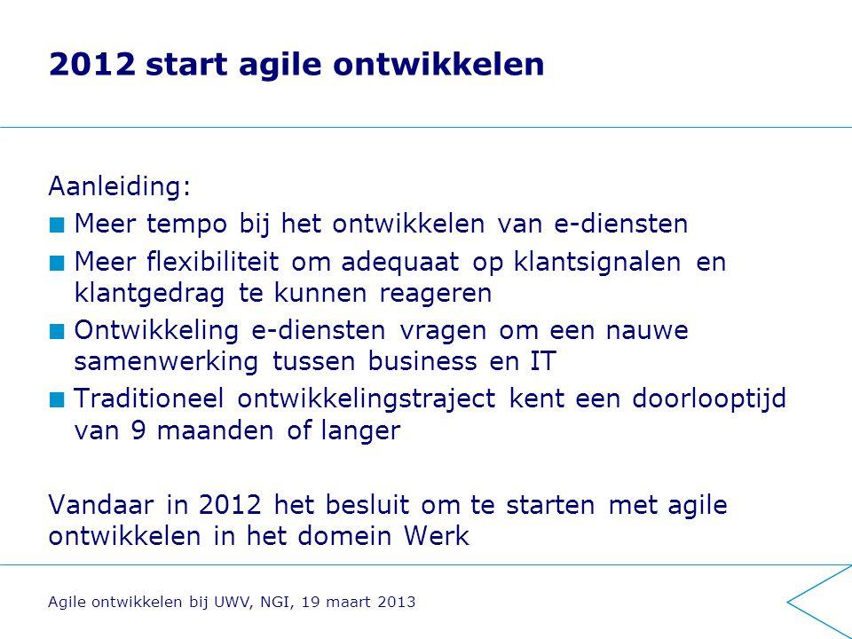 2012 start agile ontwikkelen