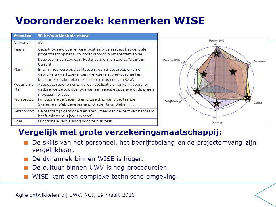 Vooronderzoek: kenmerken WISE