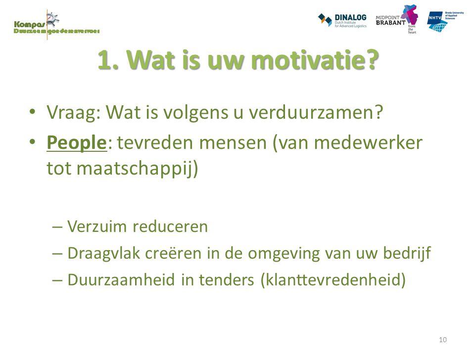 1. Wat is uw motivatie Vraag: Wat is volgens u verduurzamen