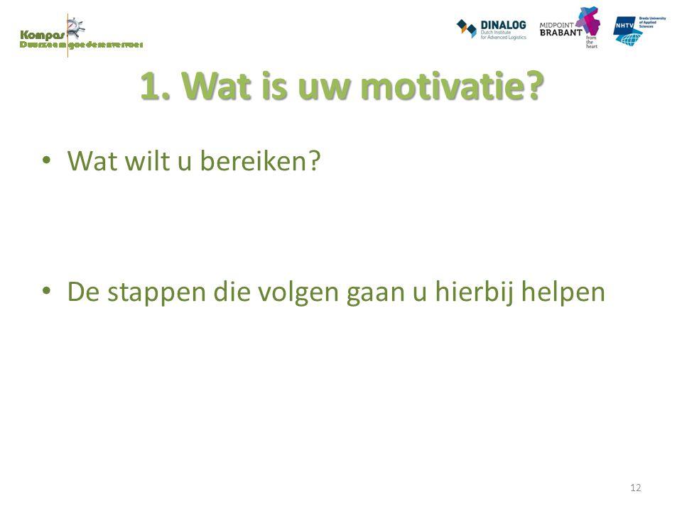 1. Wat is uw motivatie Wat wilt u bereiken