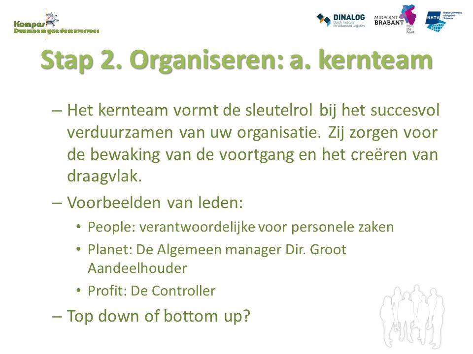 Stap 2. Organiseren: a. kernteam