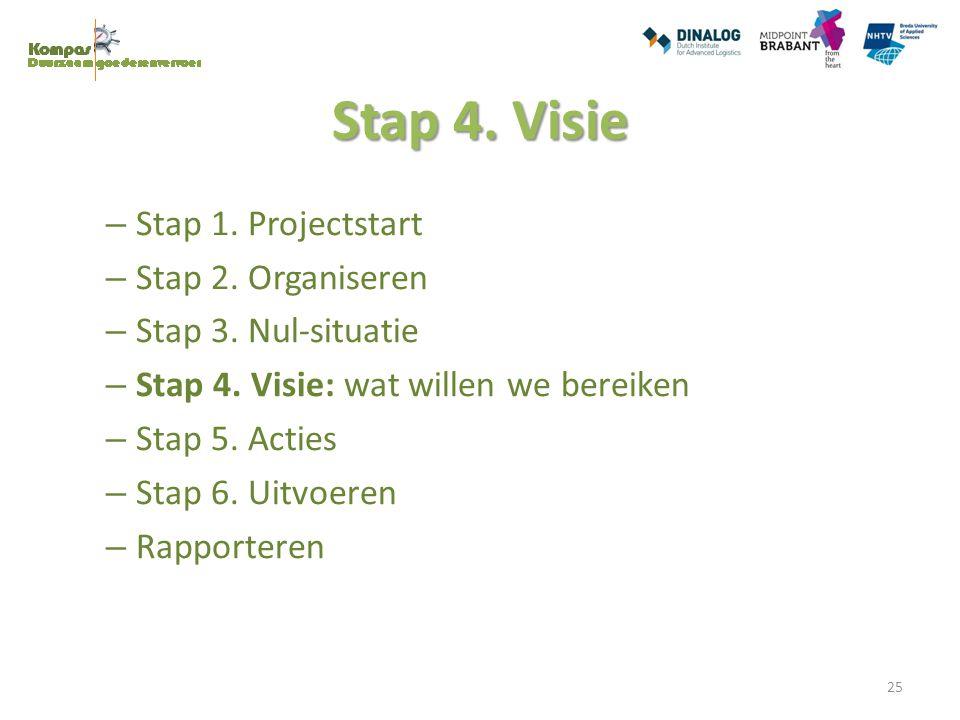 Stap 4. Visie Stap 1. Projectstart Stap 2. Organiseren