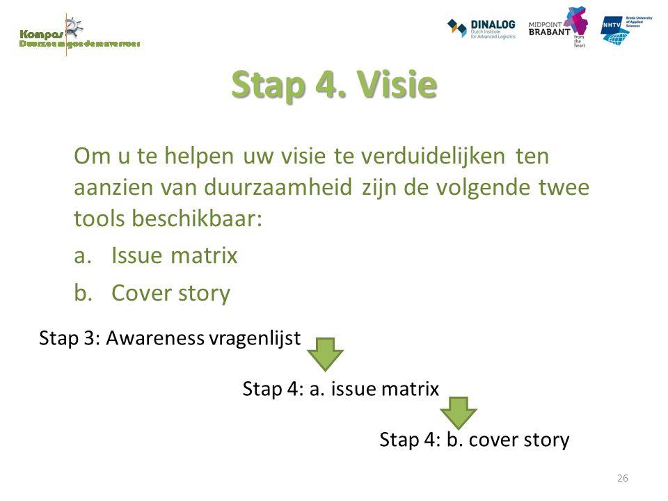 Stap 4. Visie Om u te helpen uw visie te verduidelijken ten aanzien van duurzaamheid zijn de volgende twee tools beschikbaar: