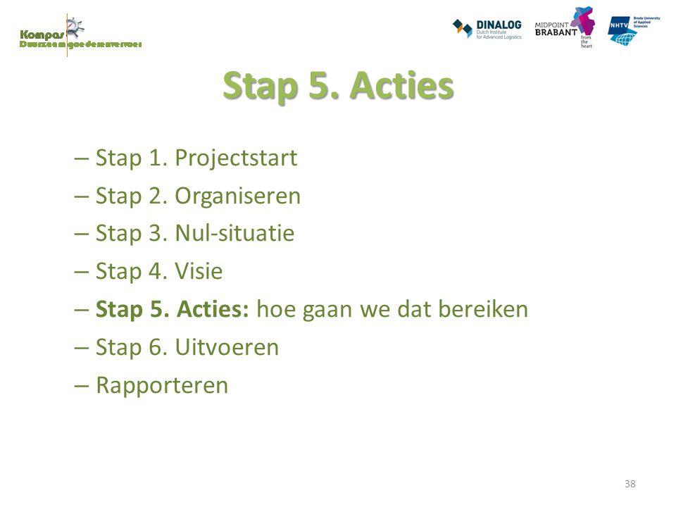 Stap 5. Acties Stap 1. Projectstart Stap 2. Organiseren