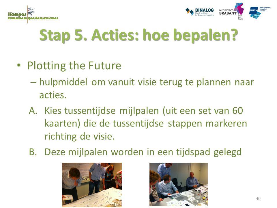 Stap 5. Acties: hoe bepalen