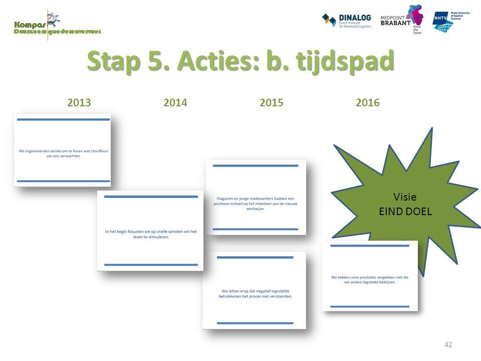 Stap 5. Acties: b. tijdspad