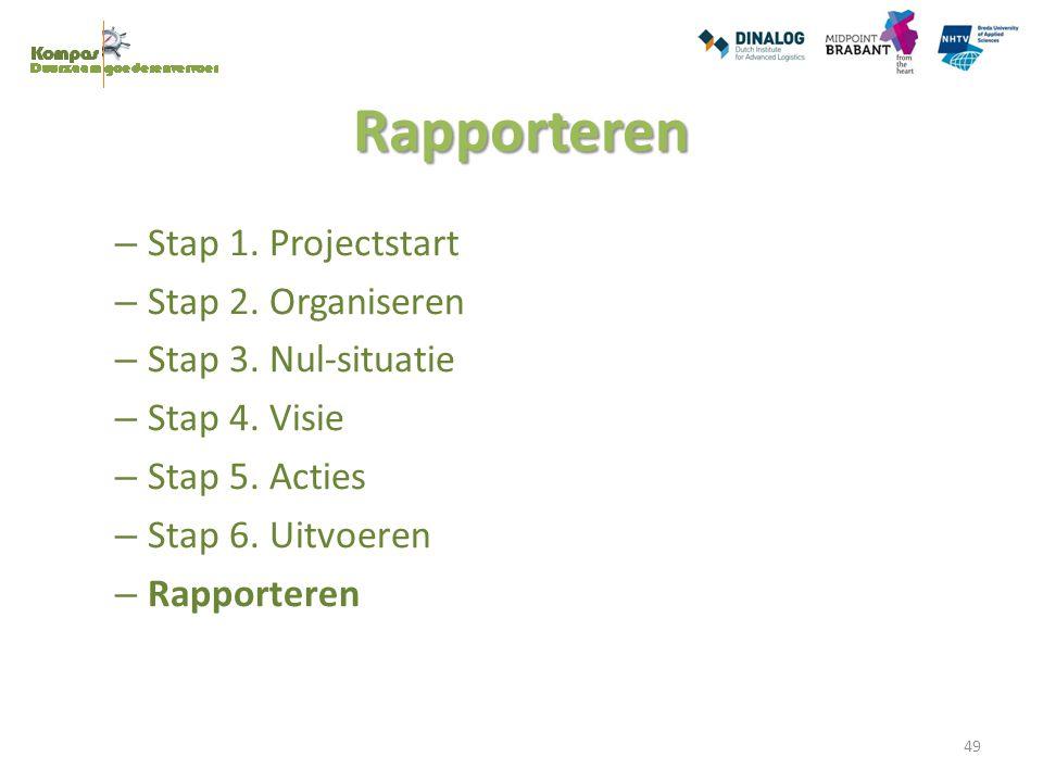 Rapporteren Stap 1. Projectstart Stap 2. Organiseren