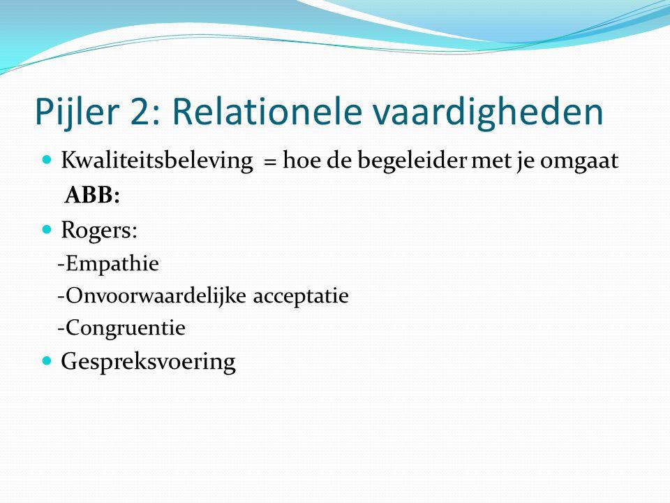 Pijler 2: Relationele vaardigheden