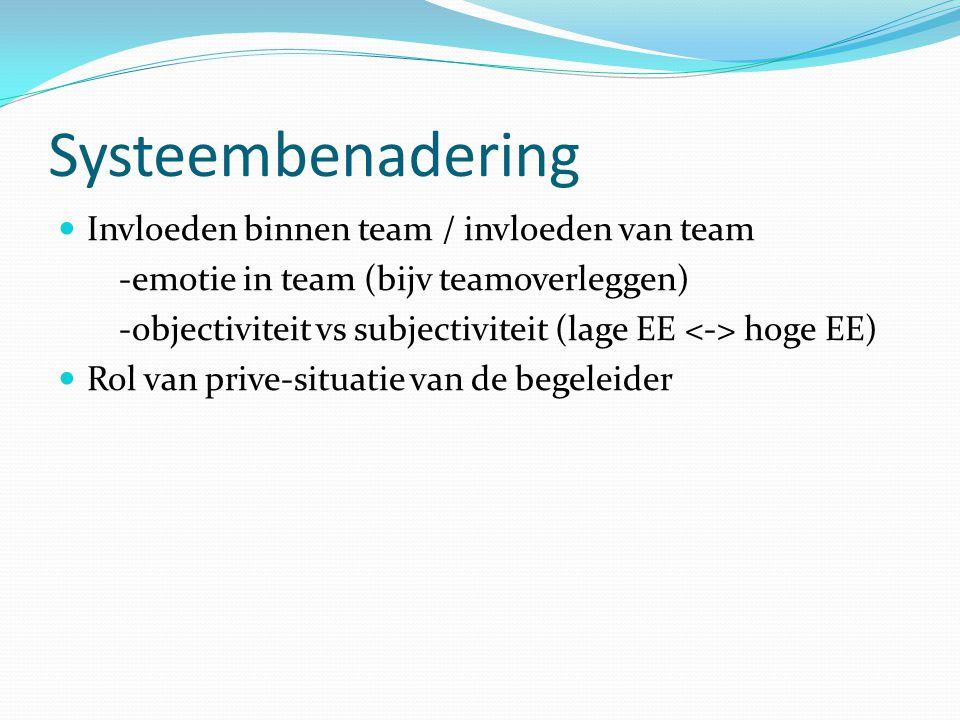 Systeembenadering Invloeden binnen team / invloeden van team
