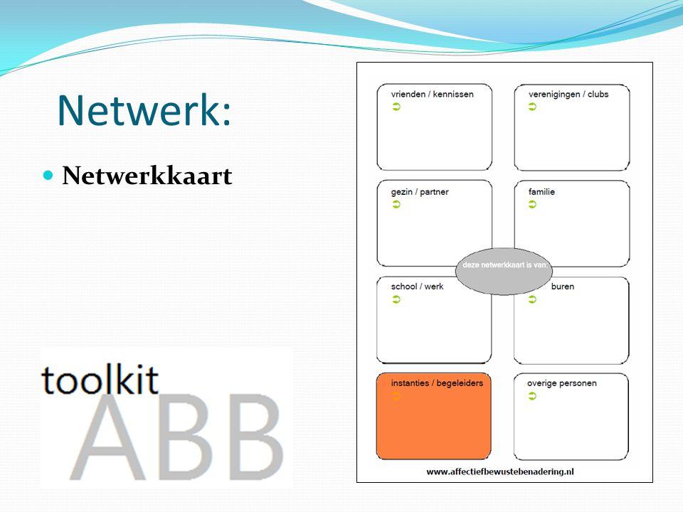 Netwerk: Netwerkkaart Uit de praktijk!