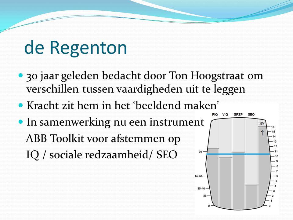 de Regenton 3o jaar geleden bedacht door Ton Hoogstraat om verschillen tussen vaardigheden uit te leggen.