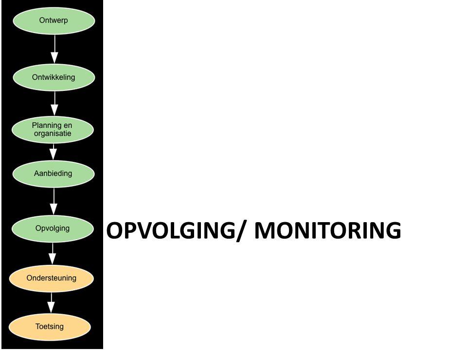 Opvolging/ monitoring