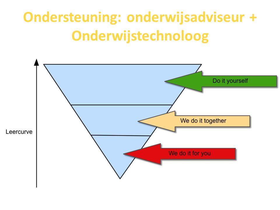 Ondersteuning: onderwijsadviseur + Onderwijstechnoloog