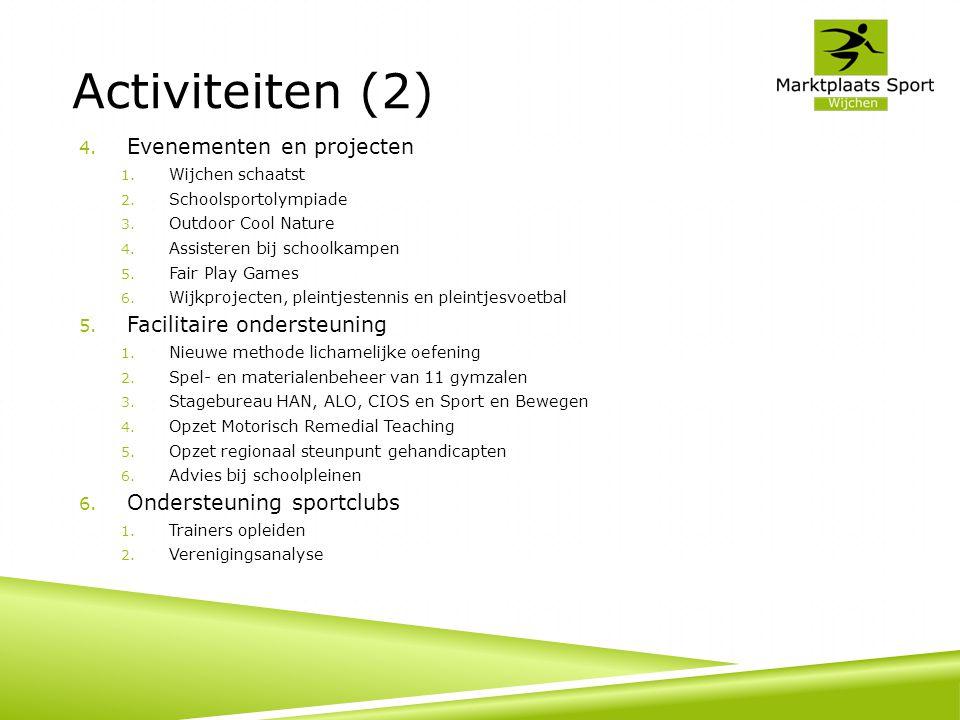 Activiteiten (2) Evenementen en projecten Facilitaire ondersteuning