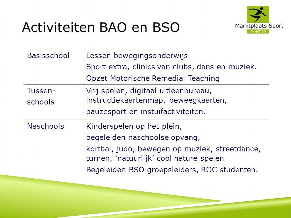 Activiteiten BAO en BSO