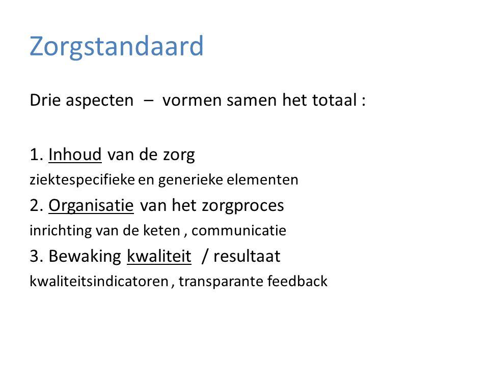 Zorgstandaard Drie aspecten – vormen samen het totaal :
