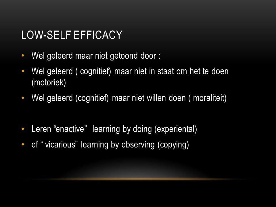 Low-self efficacy Wel geleerd maar niet getoond door :