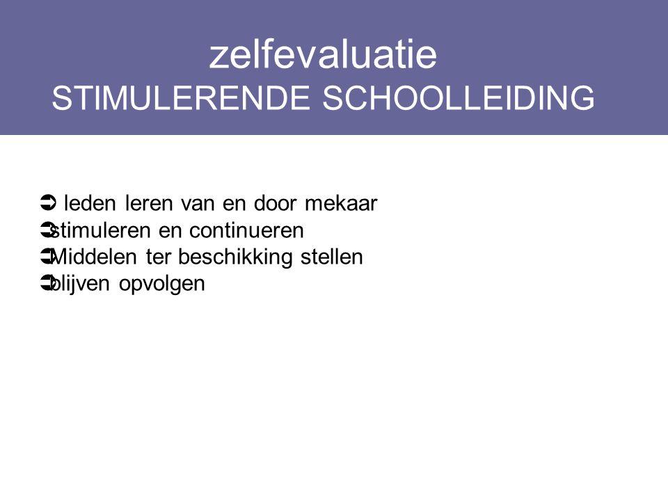 zelfevaluatie STIMULERENDE SCHOOLLEIDING