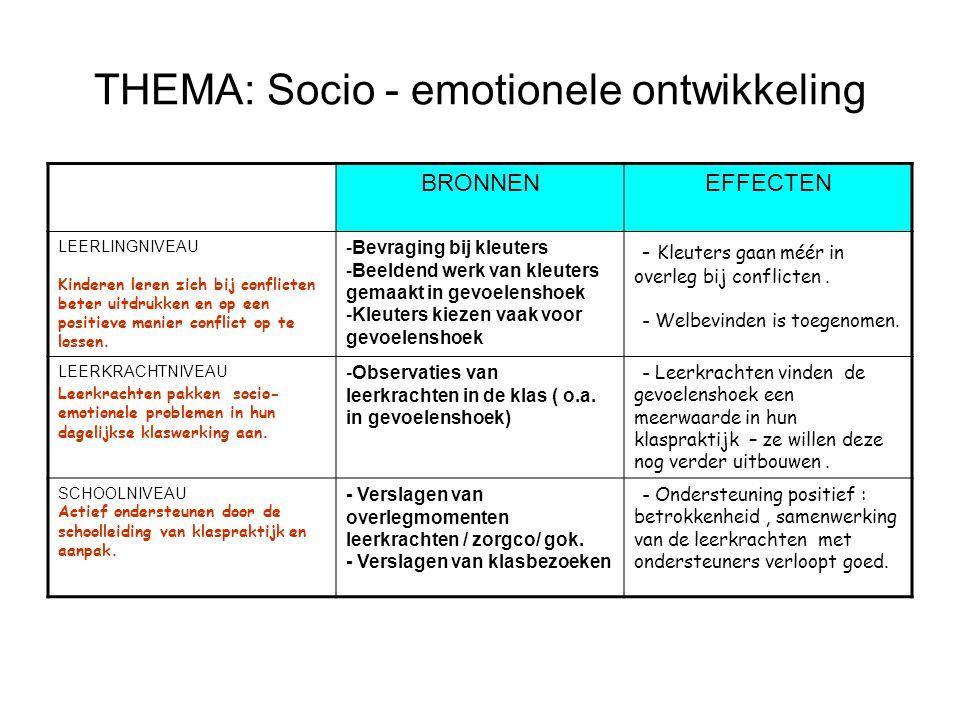 THEMA: Socio - emotionele ontwikkeling
