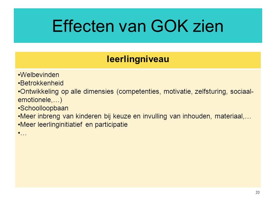 Effecten van GOK zien leerlingniveau Welbevinden Betrokkenheid