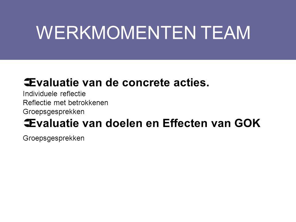 WERKMOMENTEN TEAM Evaluatie van de concrete acties.