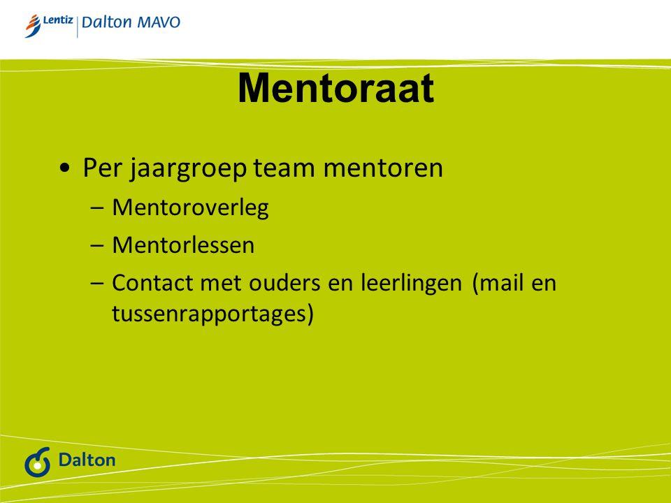 Mentoraat Per jaargroep team mentoren Mentoroverleg Mentorlessen
