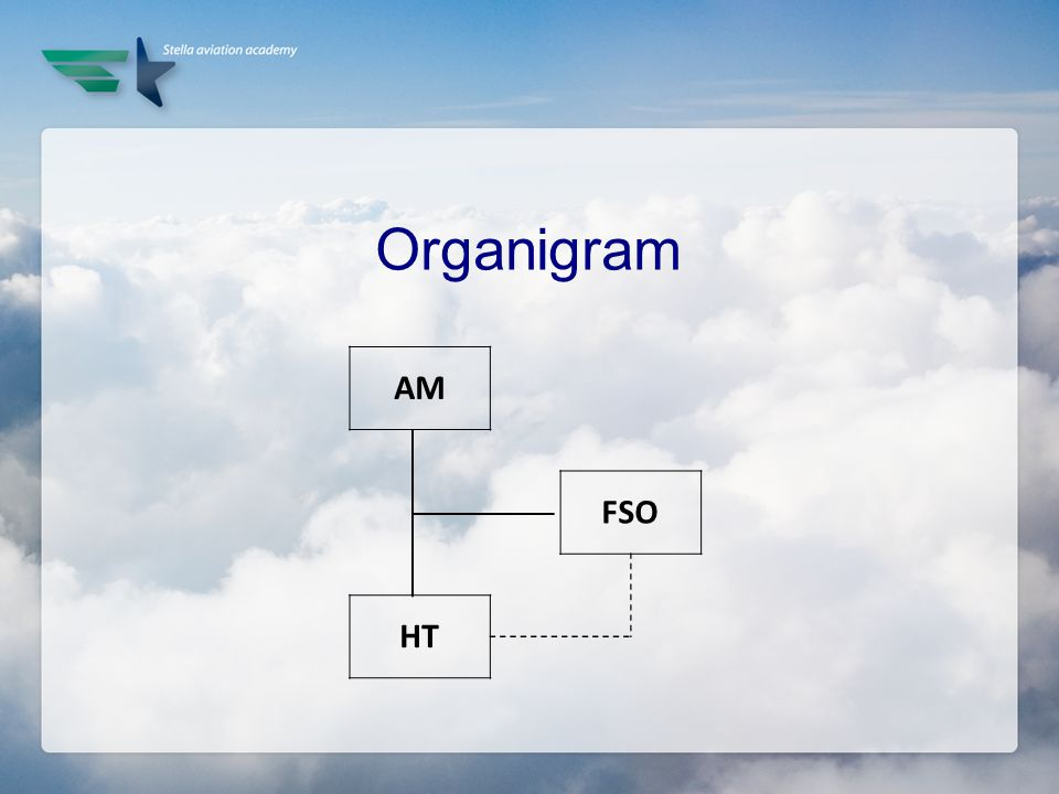 Organigram AM FSO HT