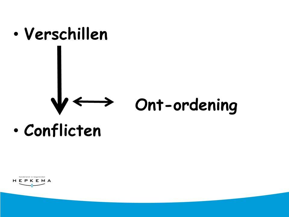 Verschillen Conflicten Ont-ordening © 2011