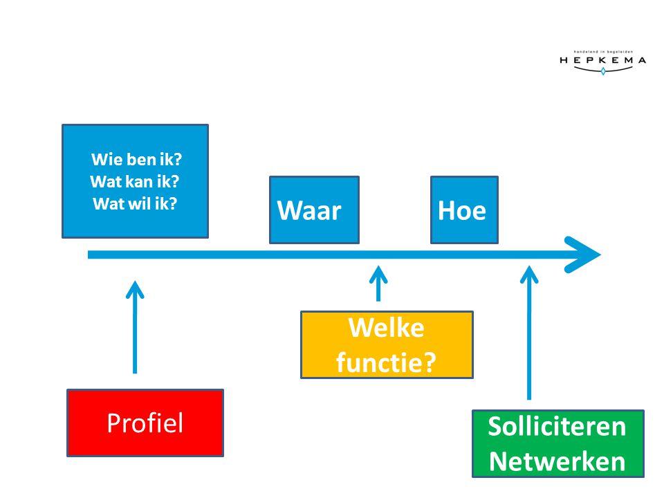 Welke functie Solliciteren Netwerken