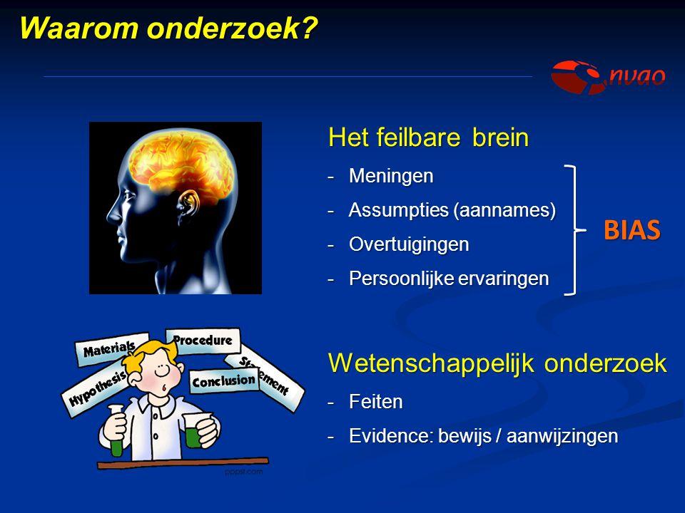 Waarom onderzoek BIAS Het feilbare brein Wetenschappelijk onderzoek