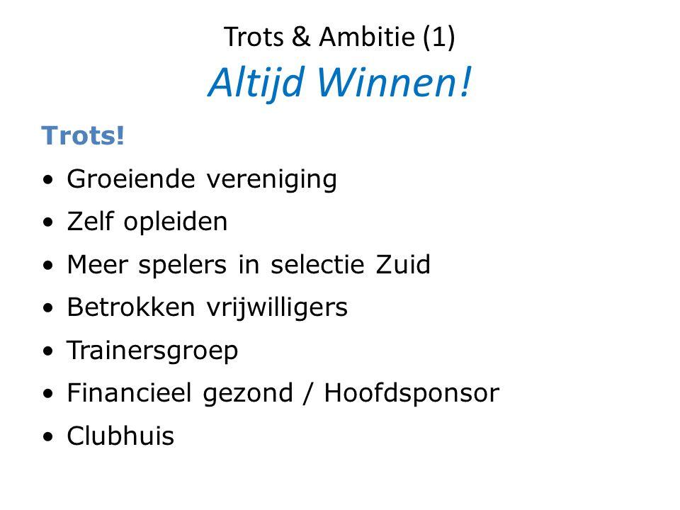 Trots & Ambitie (1) Altijd Winnen!