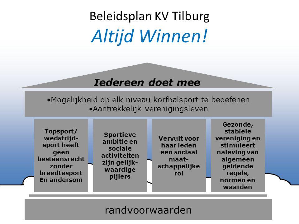 Beleidsplan KV Tilburg Altijd Winnen!