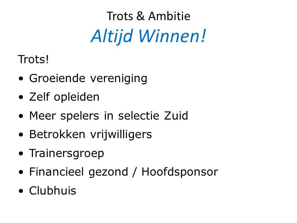 Trots & Ambitie Altijd Winnen!