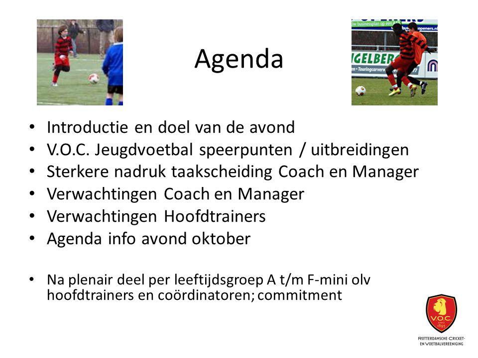 Agenda Introductie en doel van de avond