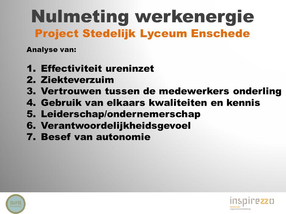 Nulmeting werkenergie