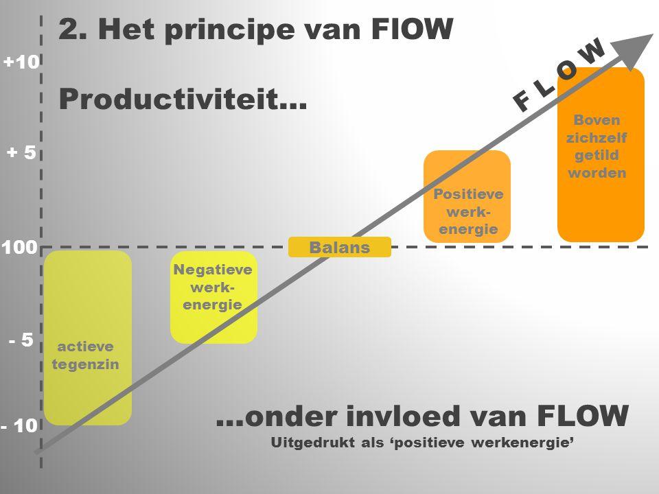 …onder invloed van FLOW