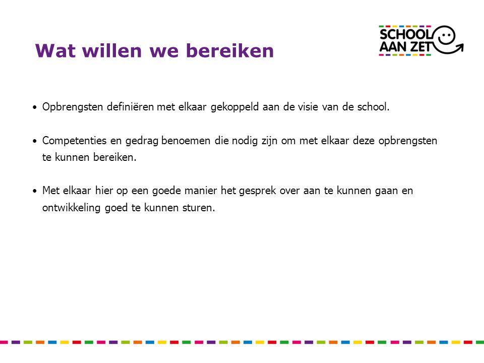 Wat willen we bereiken Opbrengsten definiëren met elkaar gekoppeld aan de visie van de school.