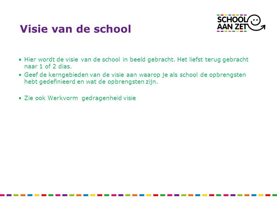 Visie van de school Hier wordt de visie van de school in beeld gebracht. Het liefst terug gebracht naar 1 of 2 dias.