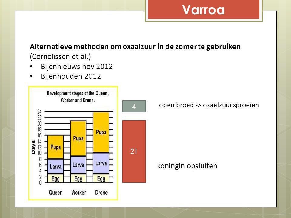 Varroa Alternatieve methoden om oxaalzuur in de zomer te gebruiken (Cornelissen et al.) Bijennieuws nov 2012.
