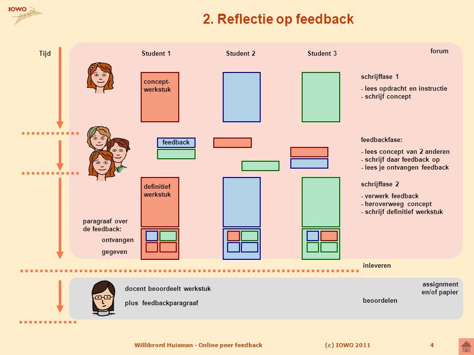 Willibrord Huisman - Online peer feedback